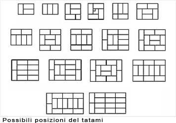 Tatami Su Misura.Vendita Tatami Giapponese Online Per Palestra E Sport